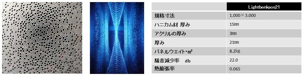 ライトベンカオス規格表と写真